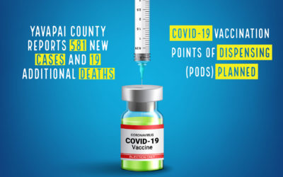 COVID-19 Vaccination Points of Dispensing (PODs) and the Latest Numbers